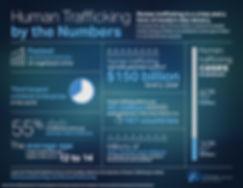 infographic-human-trafficking.jpg