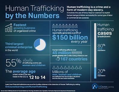 infographic-human-trafficking.webp