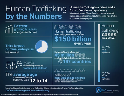 infographic-human-trafficking.webp