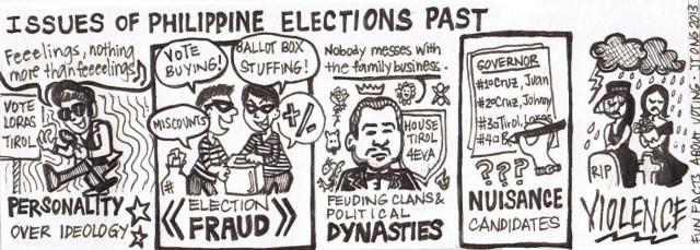 Voting 007