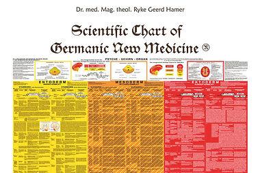 medicina germanica.jpg