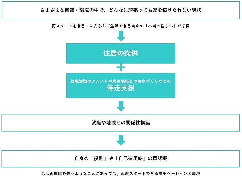 資金使途_支援内容.jpg