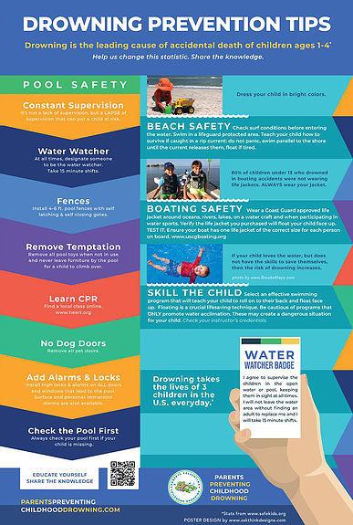 Drowning Prevention Poster .jpg