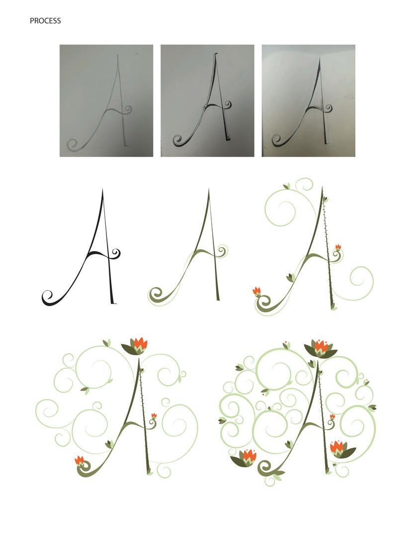"Process of ""A"""