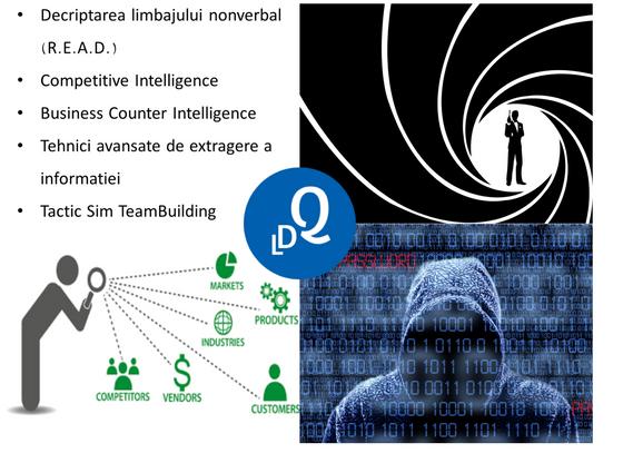 Lansam noi programe de pregatire - READ Body Language   Competitive Intelligence   Business Counter
