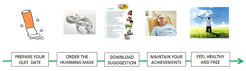 THE STEPS TO MAKE-2.JPG