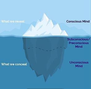 three levels concious mind.2.JPG