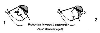 Handheld Neck & Shoulder exerciser protraction forwards & backwards