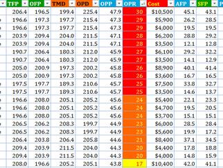 Top PG & SF NBA Matchups 2.8.17