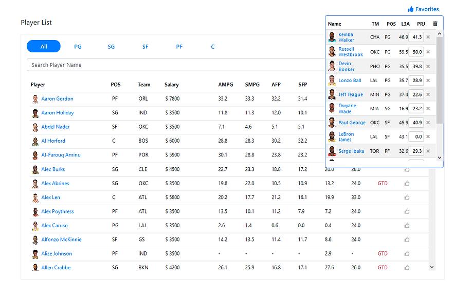 NBA Player List