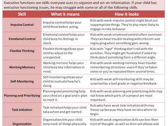 8 Key Executive Functions  |   Brain, Learning and Wellbeing 2019