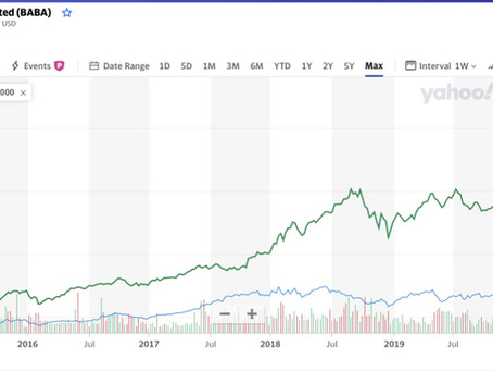 Alibaba, Amazon and Total Addressable Market (TAM)
