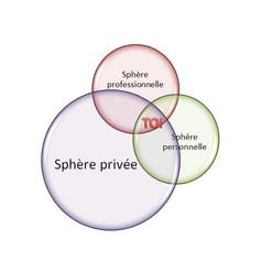SPHERE 4.JPG