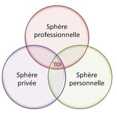 SPHERES 1.JPG