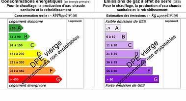 DPE-vierge-750x410.png