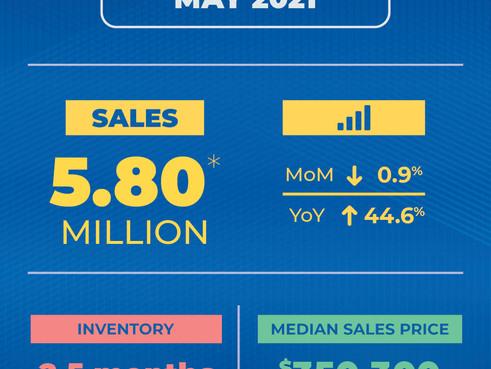 Hoa Kỳ - Doanh số bán nhà giảm tháng thứ 4 liên tiếp, báo cáo đến cuối tháng 5