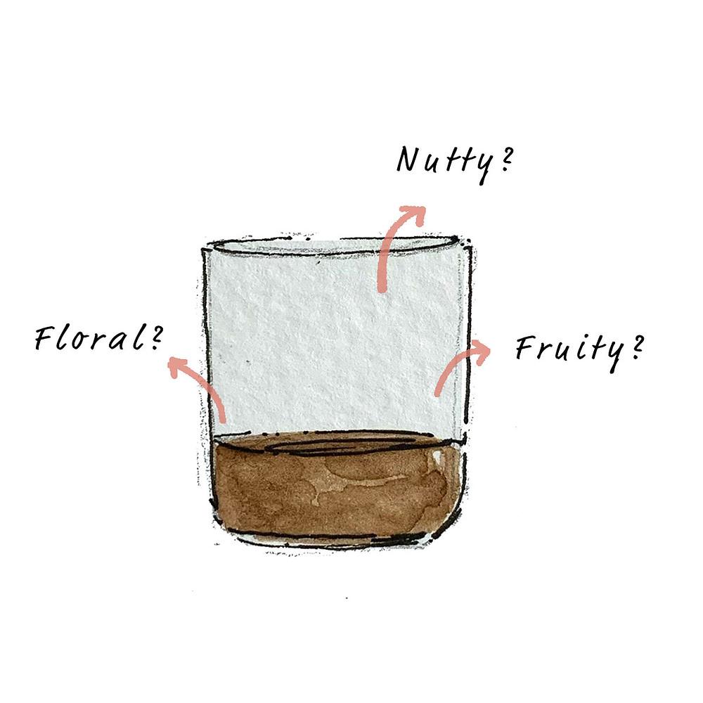 Latte analogy illustration, RollingBear Travels blog.