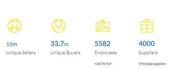 Mercado livre - Marketplace brasil cross