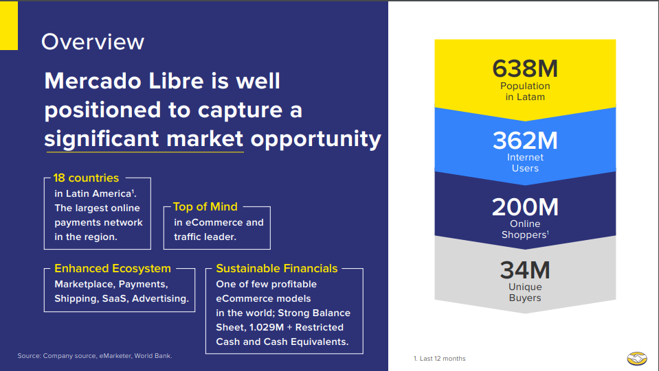 4 Mercado livre - Marketplace brasil cro
