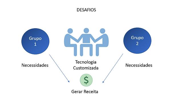 Marketplace Brasil - Assessoria Consulto