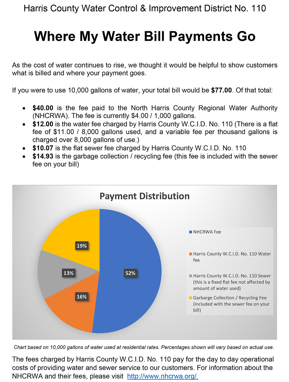 Expanded Water Bill Info