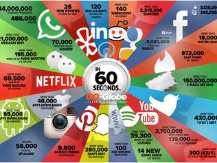 ¿Qué hacemos en Internet en 60 segundos?