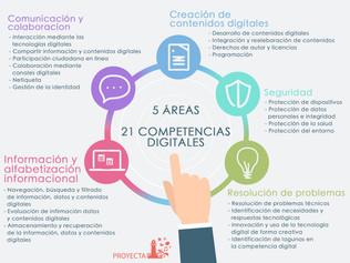 21 competencias digitales