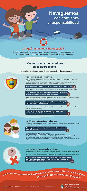 Infografía como navegar seguro en Internet