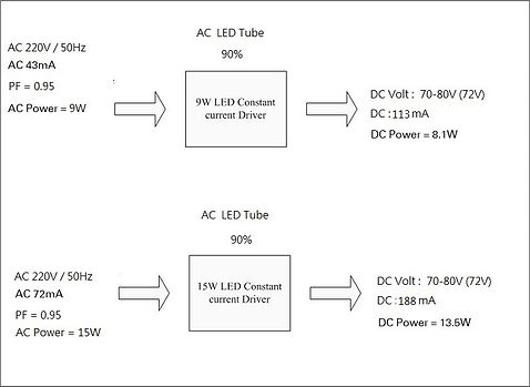 AC starting current and voltage concept