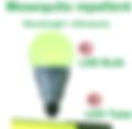 repellent Lighting 3.png