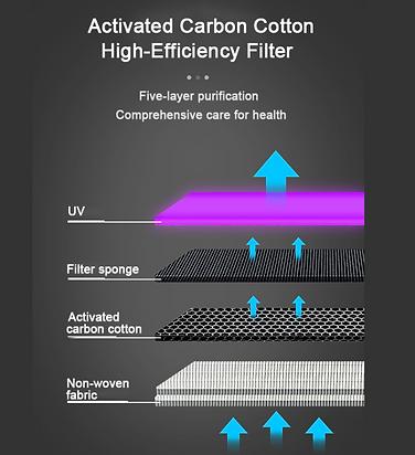 20-18. UV air purifier 5.png