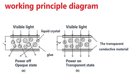 working principle diagram.jpg