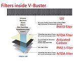 V buster filter.png