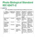 IEC 52471.png