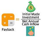 Payback-Period-Formula aaa.jpg
