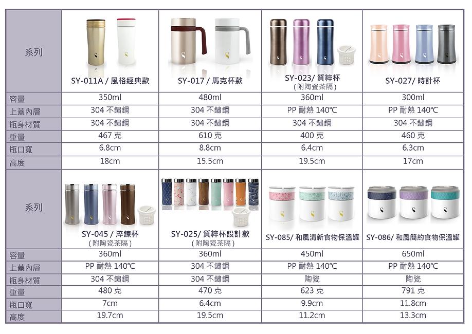 產品表格2.png