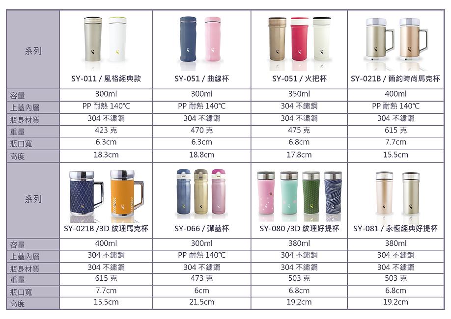 產品表格.png