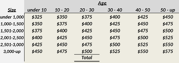 AI Fee Schedule Sep 2020.png