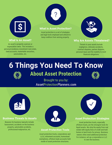 6-Things-Asset-Protection.webp