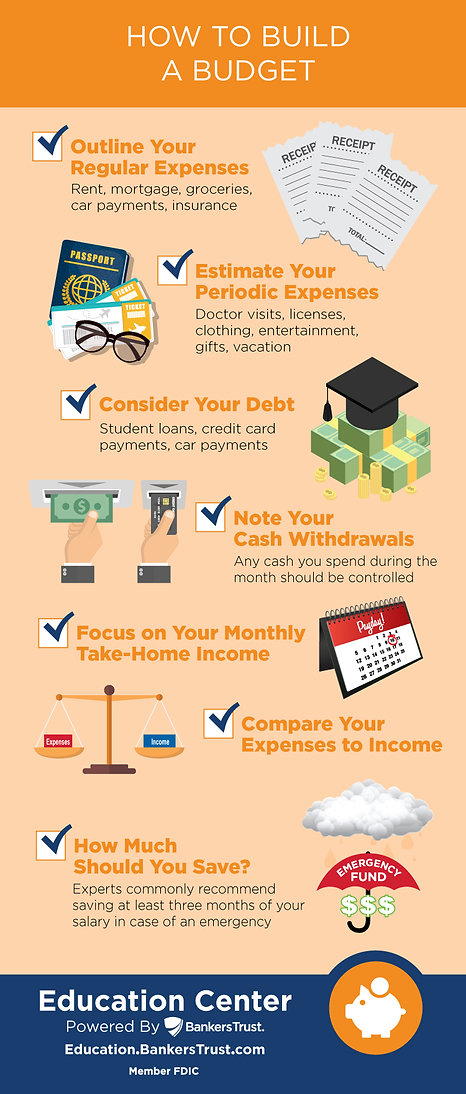 Infographic-Personal-Building-Budget.jpg