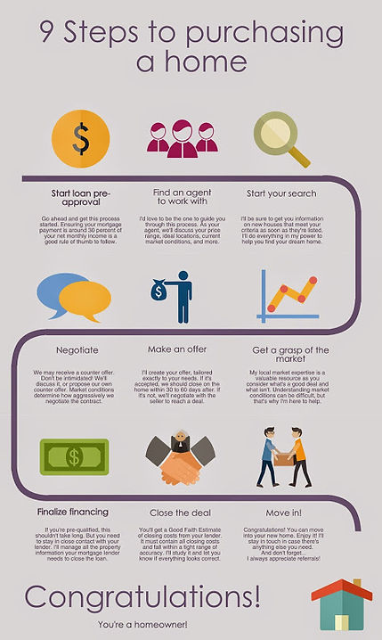 infographic-9steps-to-buying.jpg