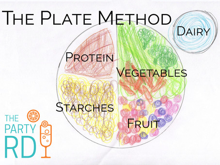 Where to start with healthy eating: The Plate Method