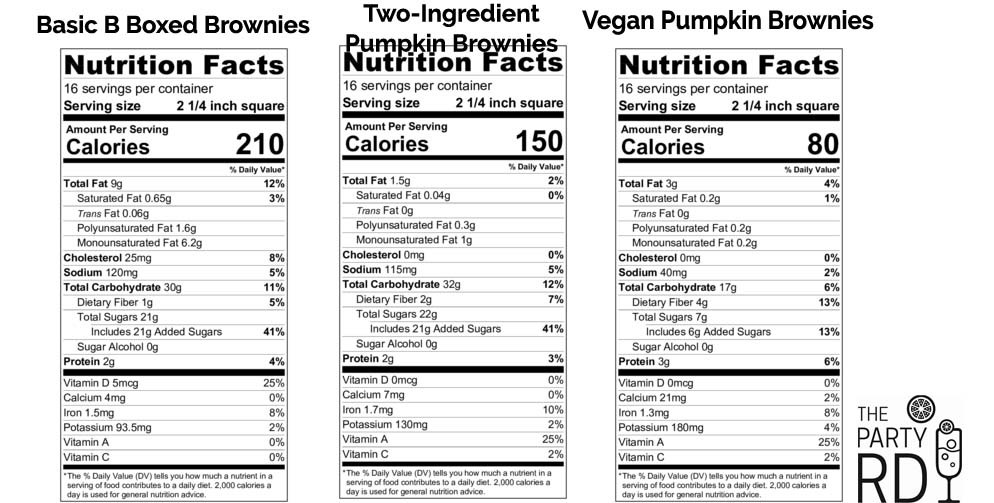 Pumpkin Brownies Nutrition Comparison