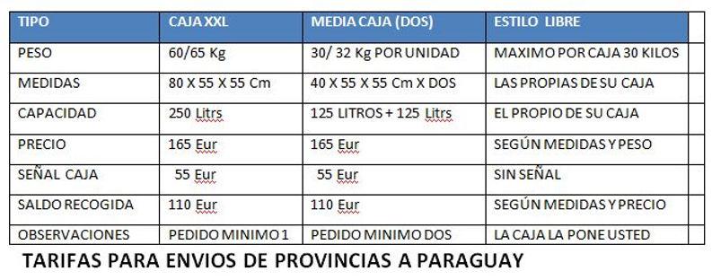 TARIFAS PROVINCIALES.JPG