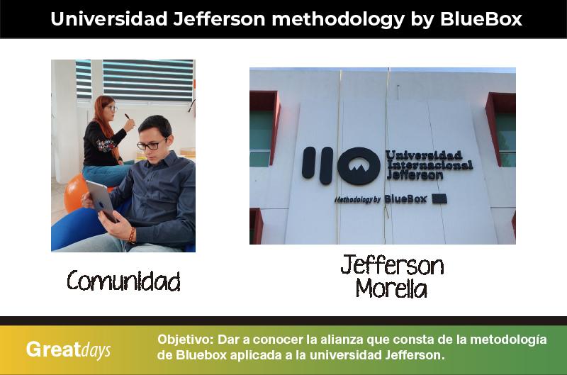 Jefferson methodology by Bluebox