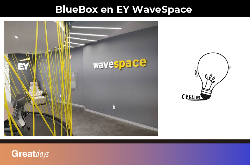 EY Wavespace