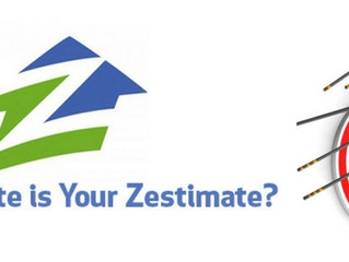 How A Free Zillow For Sale By Owner Listing Could Cost You Time & Money