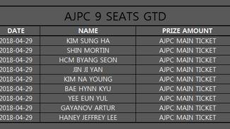 AJPC 9 SEATS GTD