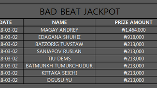 BADBEAT JACKPOT HIT AGAIN
