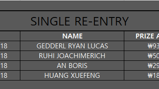 SINGLE RE-ENTRY(Aug.18, 2019)